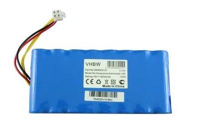 Li-ion accu/batterij, 4000 mAh, voor Husqvarna Automower 320, 330X,420, 430X, 440 & 450X